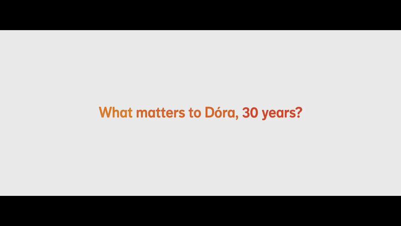 NN - YM What Matters To Dora