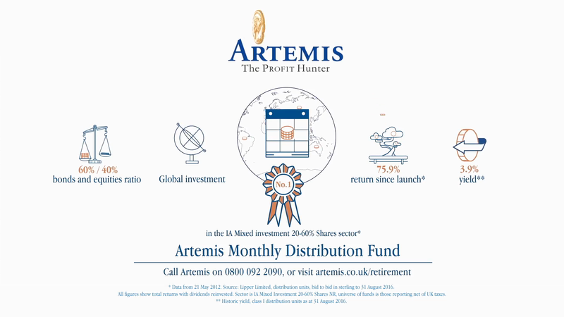 Check out the Animation we Created for Artemis Fund Managers.