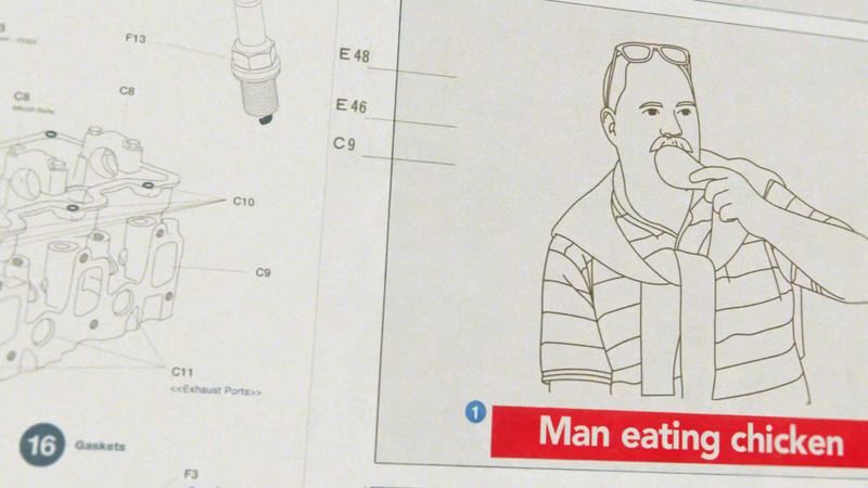 Man Eating Chicken