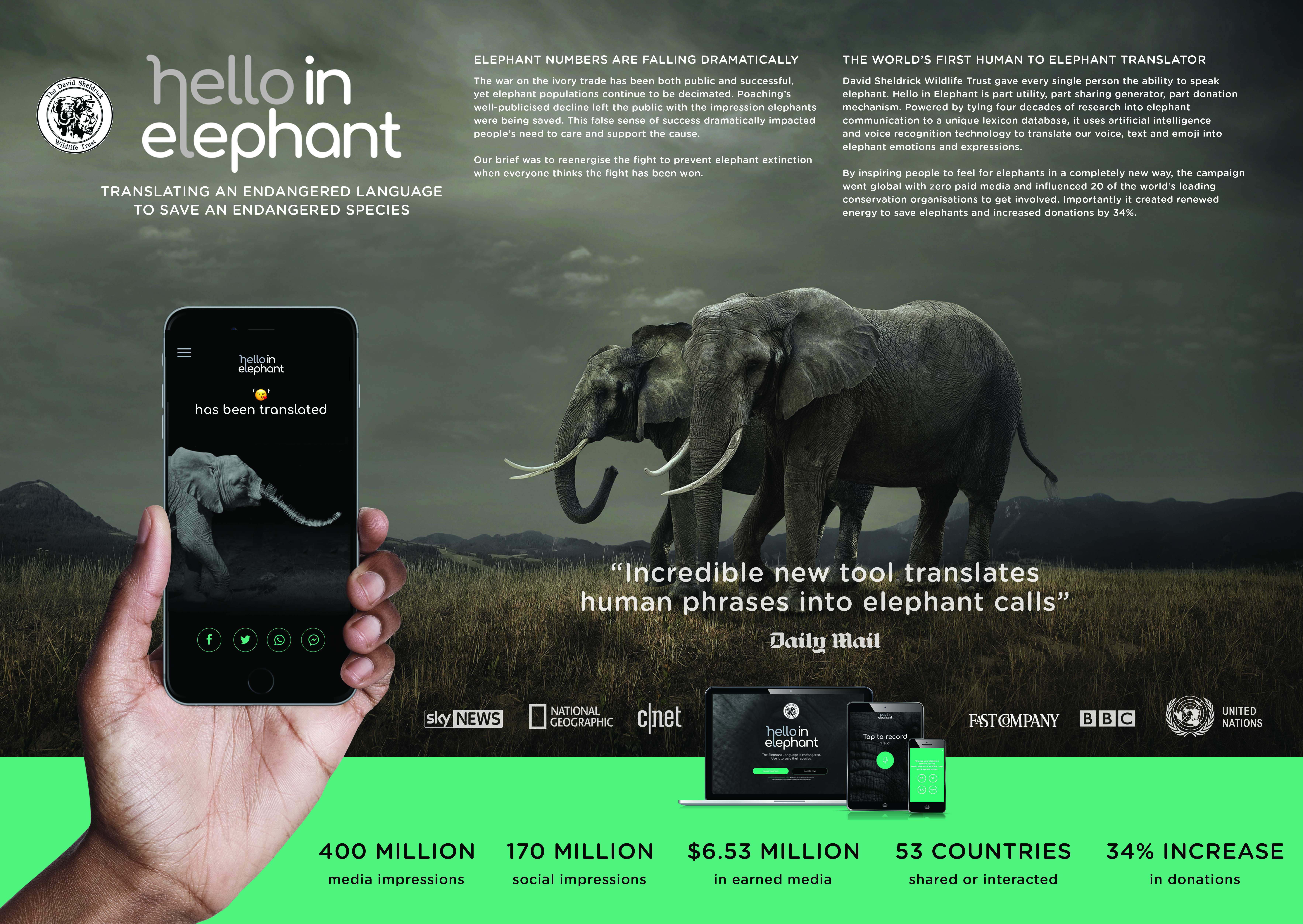 Hello In Elephant-support