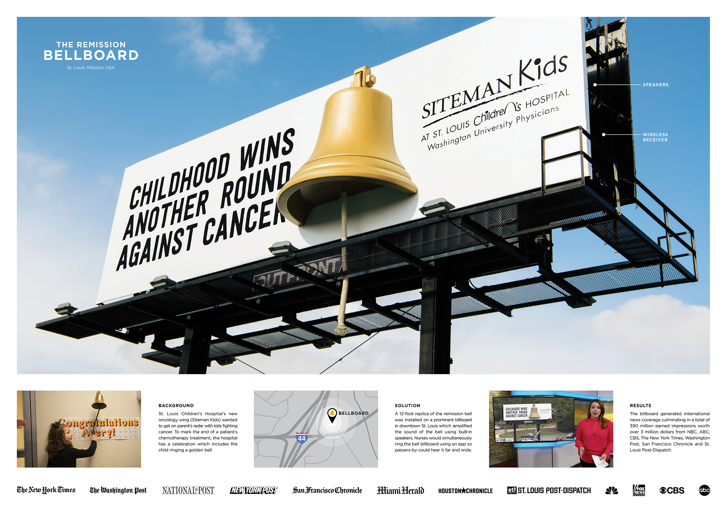 St. Louis Children's Hospital - Remission Bell